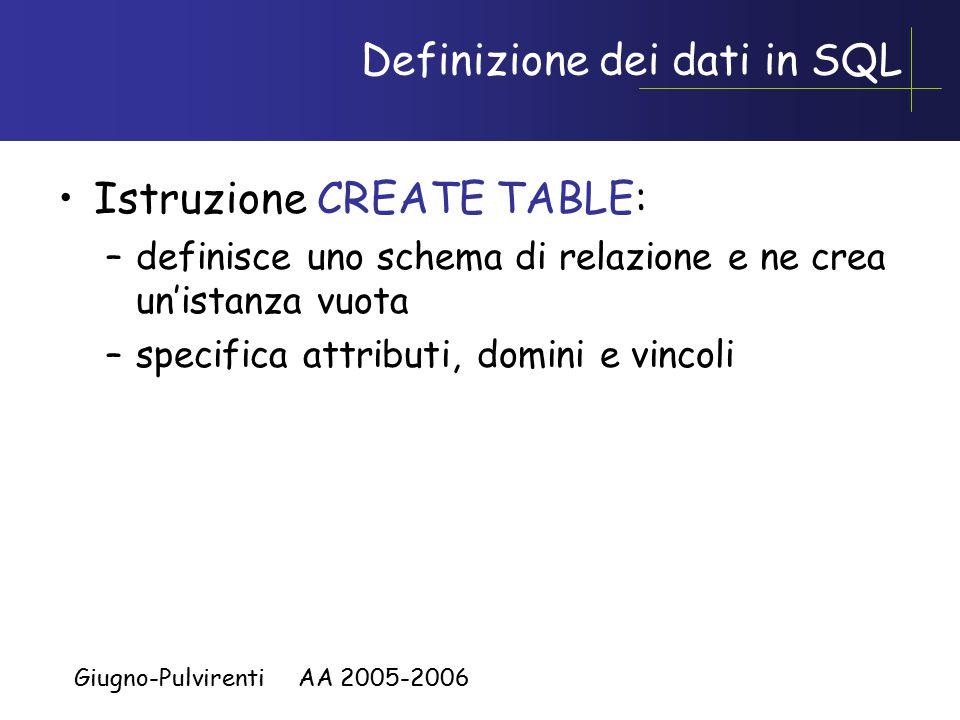Giugno-Pulvirenti AA 2005-2006 Definizione dei dati in SQL Istruzione CREATE TABLE: –definisce uno schema di relazione e ne crea un'istanza vuota –specifica attributi, domini e vincoli