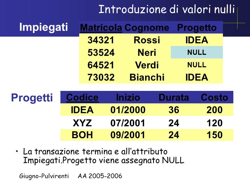 Giugno-Pulvirenti AA 2005-2006 Introduzione di valori nulli Impiegati Matricola 34321 64521 53524 Cognome Rossi Neri Verdi Progetto IDEA XYZ NULL 73032BianchiIDEA Progetti Codice IDEA BOH XYZ Inizio 01/2000 07/2001 09/2001 Durata 36 24 Costo 200 120 150 XYZ07/200124120 XYZ07/200124120 XYZ07/200124120 NULL La transazione termina e all'attributo Impiegati.Progetto viene assegnato NULL