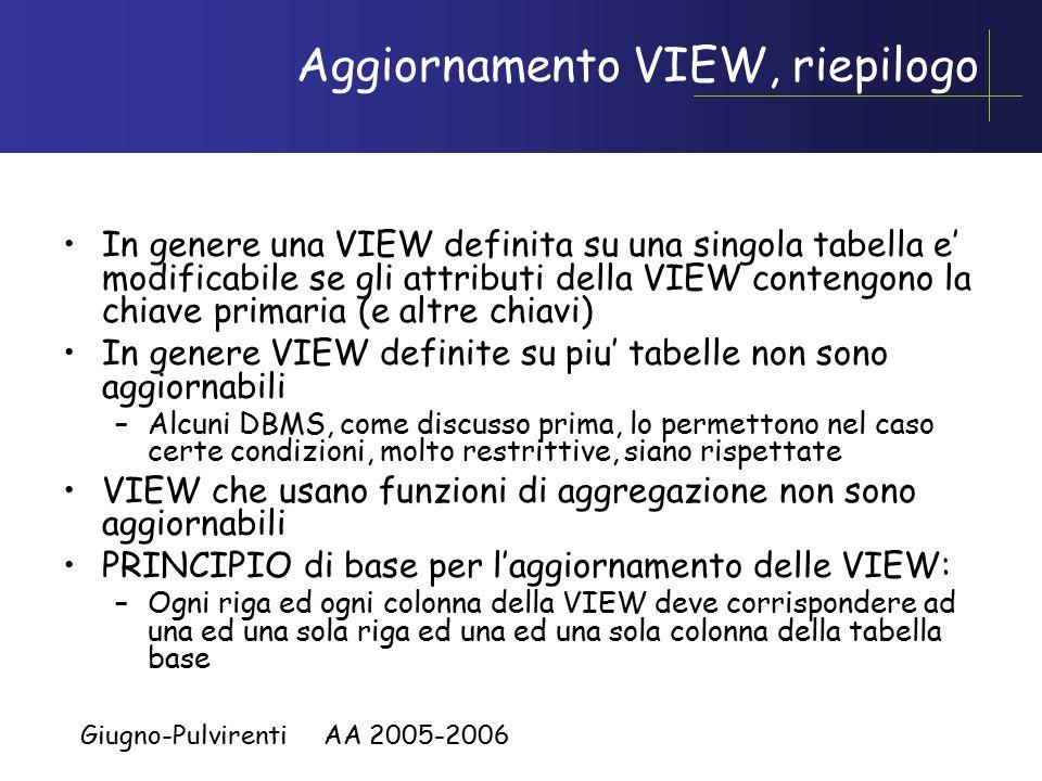 Giugno-Pulvirenti AA 2005-2006 Aggiornamento VIEW, riepilogo In genere una VIEW definita su una singola tabella e' modificabile se gli attributi della VIEW contengono la chiave primaria (e altre chiavi) In genere VIEW definite su piu' tabelle non sono aggiornabili –Alcuni DBMS, come discusso prima, lo permettono nel caso certe condizioni, molto restrittive, siano rispettate VIEW che usano funzioni di aggregazione non sono aggiornabili PRINCIPIO di base per l'aggiornamento delle VIEW: –Ogni riga ed ogni colonna della VIEW deve corrispondere ad una ed una sola riga ed una ed una sola colonna della tabella base