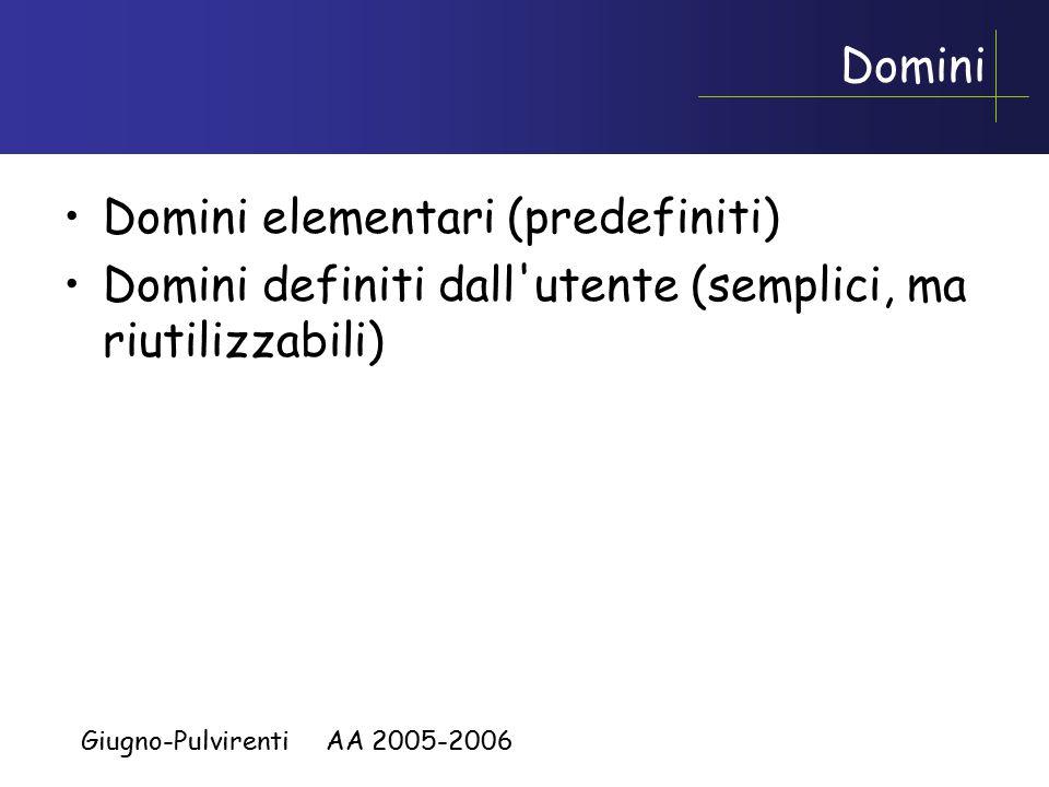 Giugno-Pulvirenti AA 2005-2006 Domini Domini elementari (predefiniti) Domini definiti dall utente (semplici, ma riutilizzabili)