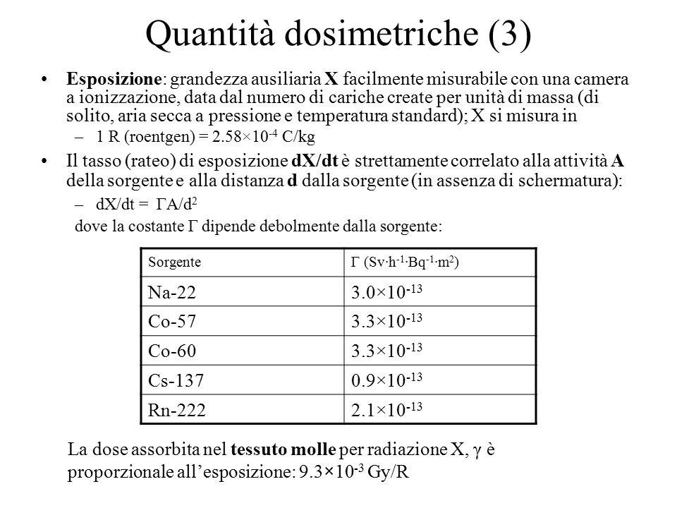 Quantità dosimetriche (3) Esposizione: grandezza ausiliaria X facilmente misurabile con una camera a ionizzazione, data dal numero di cariche create p