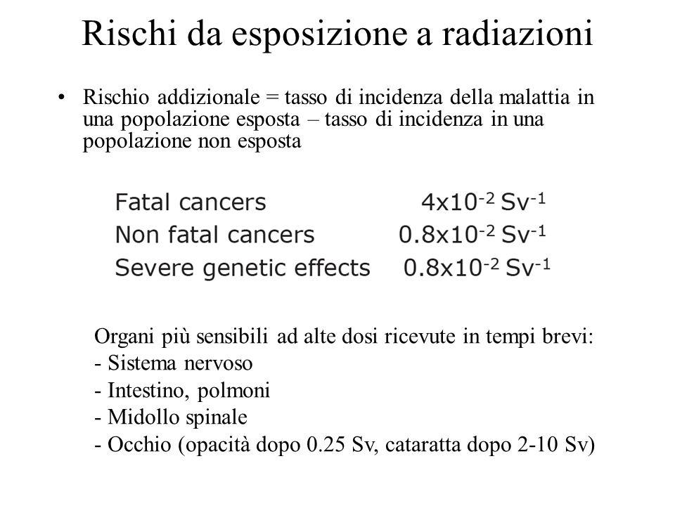 Rischi da esposizione a radiazioni Rischio addizionale = tasso di incidenza della malattia in una popolazione esposta – tasso di incidenza in una popo