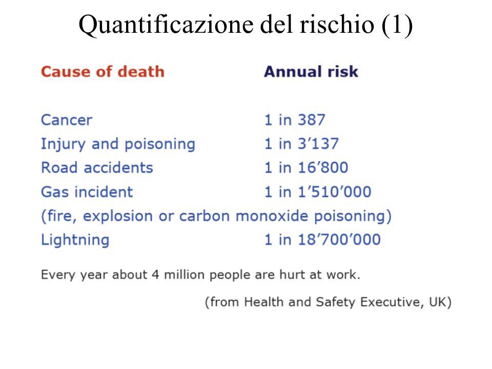 Quantificazione del rischio (2)