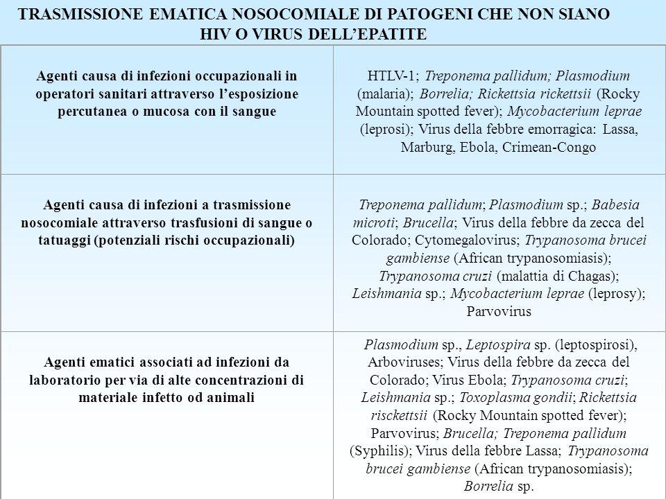 Agenti causa di infezioni occupazionali in operatori sanitari attraverso l'esposizione percutanea o mucosa con il sangue HTLV-1; Treponema pallidum; P