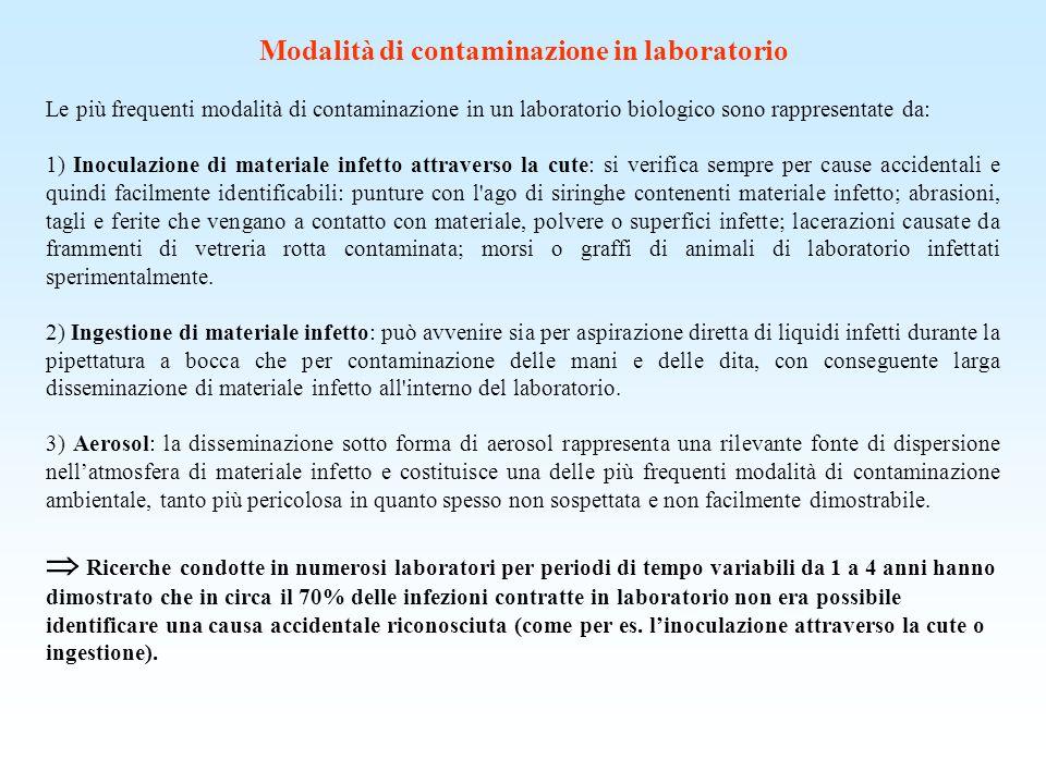 Modalità di contaminazione in laboratorio Le più frequenti modalità di contaminazione in un laboratorio biologico sono rappresentate da: 1) Inoculazio