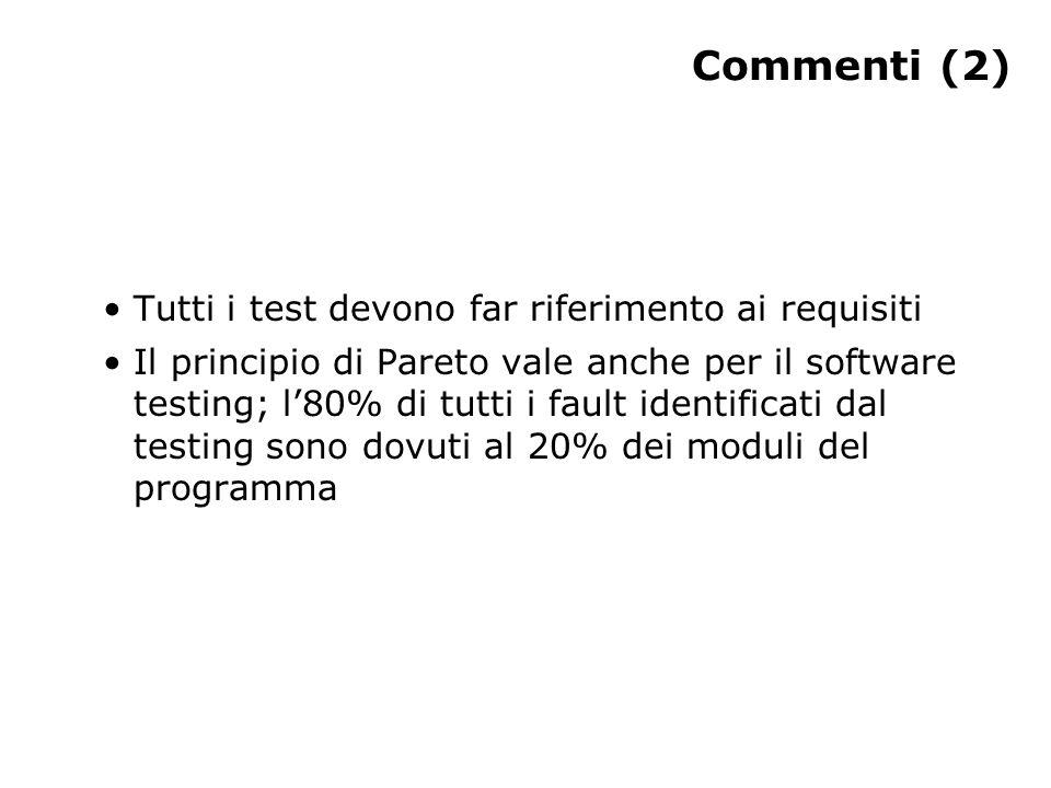 Commenti (2) Tutti i test devono far riferimento ai requisiti Il principio di Pareto vale anche per il software testing; l'80% di tutti i fault identificati dal testing sono dovuti al 20% dei moduli del programma