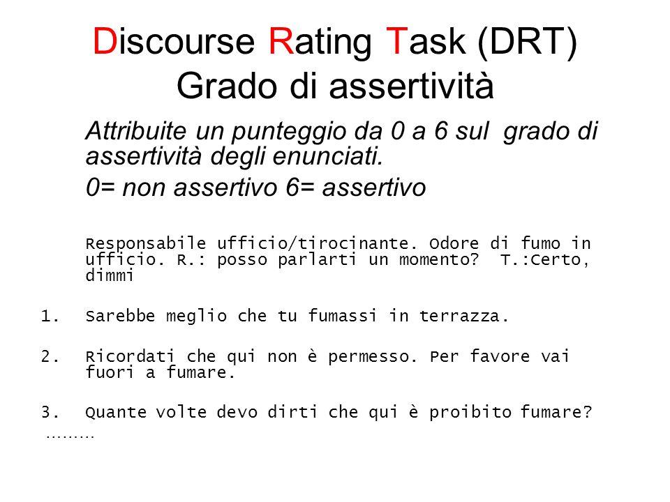 Discourse Rating Task (DRT) Grado di assertività Attribuite un punteggio da 0 a 6 sul grado di assertività degli enunciati.