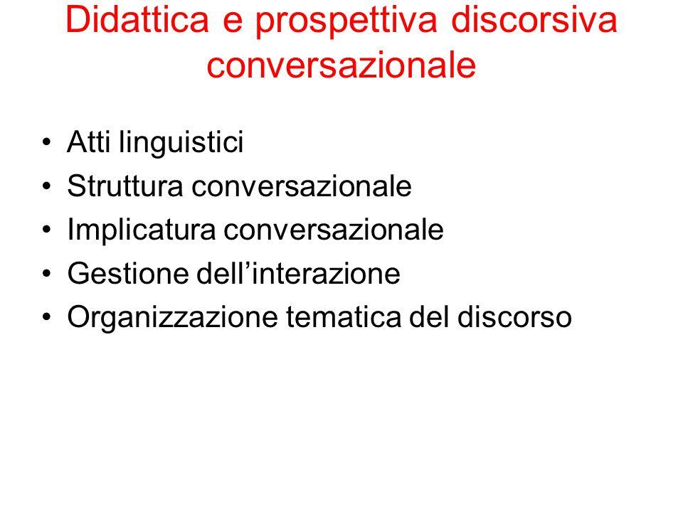 Didattica e prospettiva discorsiva conversazionale Atti linguistici Struttura conversazionale Implicatura conversazionale Gestione dell'interazione Organizzazione tematica del discorso