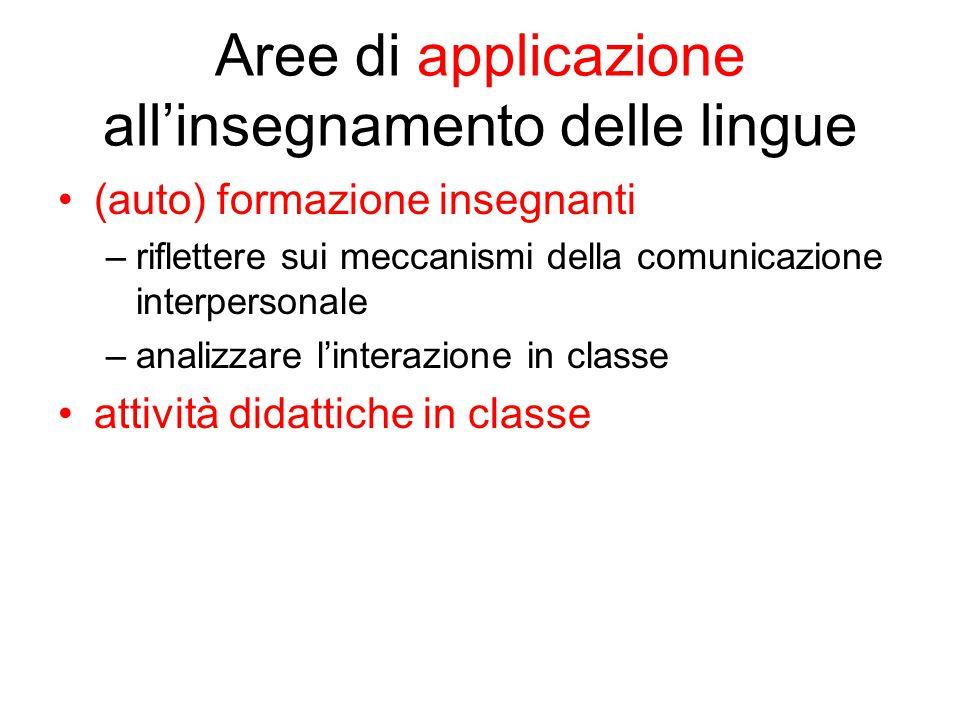 Aree di applicazione all'insegnamento delle lingue (auto) formazione insegnanti –riflettere sui meccanismi della comunicazione interpersonale –analizzare l'interazione in classe attività didattiche in classe