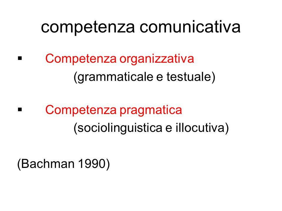 competenza comunicativa  Competenza organizzativa (grammaticale e testuale)  Competenza pragmatica (sociolinguistica e illocutiva) (Bachman 1990)