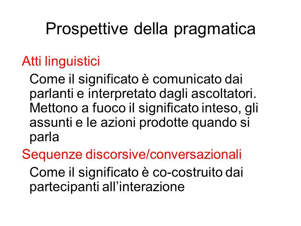 Prospettive della pragmatica Atti linguistici Come il significato è comunicato dai parlanti e interpretato dagli ascoltatori.