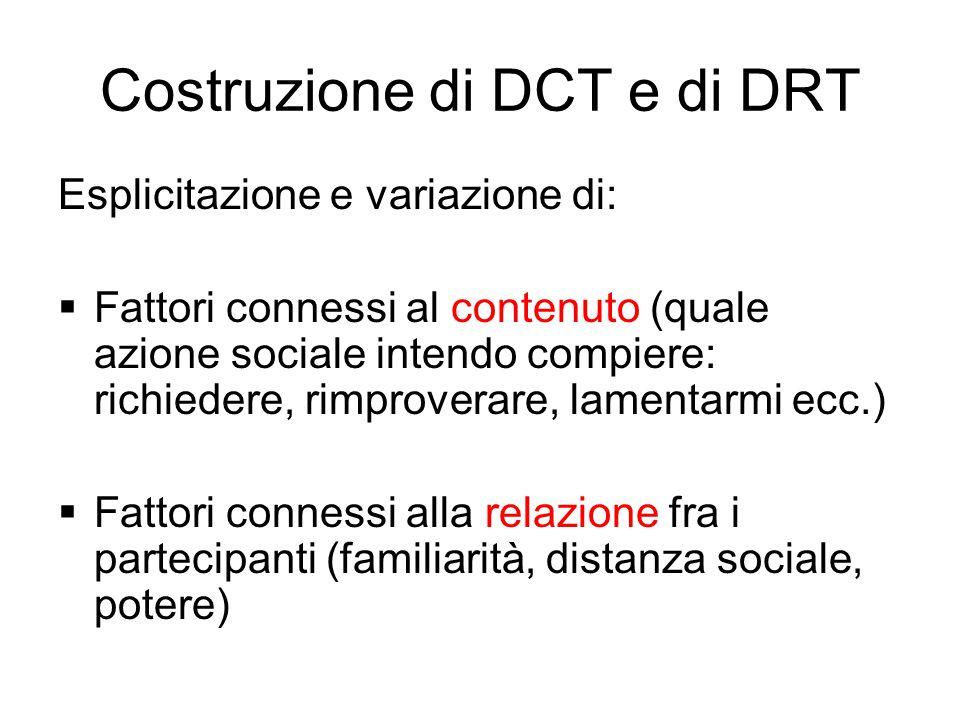 Costruzione di DCT e di DRT Esplicitazione e variazione di:  Fattori connessi al contenuto (quale azione sociale intendo compiere: richiedere, rimproverare, lamentarmi ecc.)  Fattori connessi alla relazione fra i partecipanti (familiarità, distanza sociale, potere)