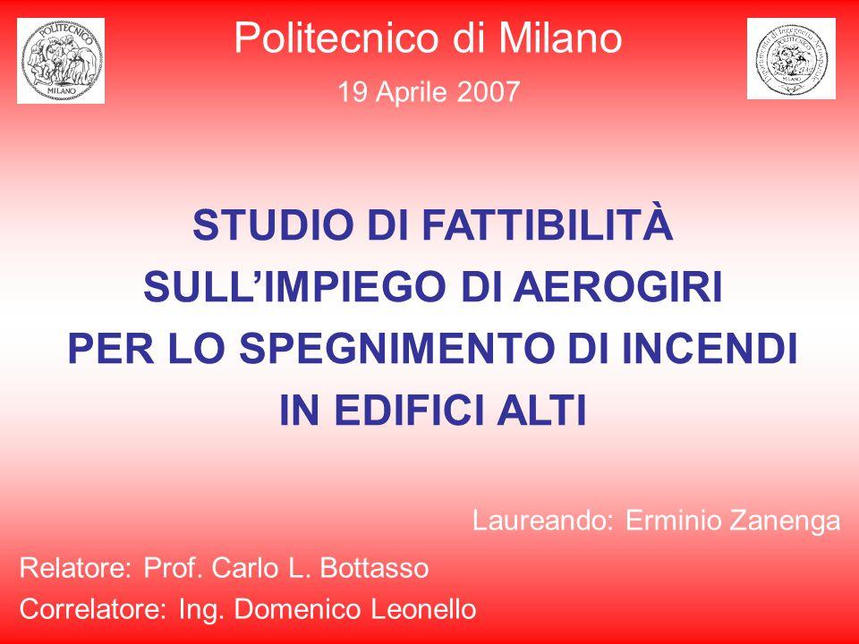 Politecnico di Milano 19 Aprile 2007 Relatore: Prof.