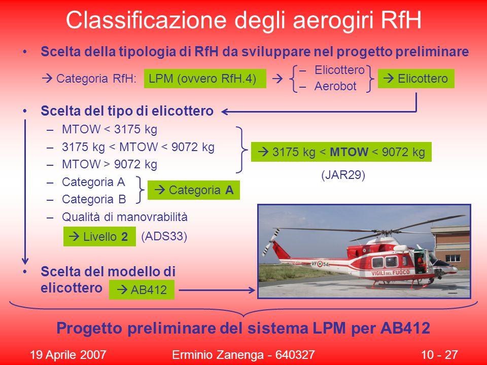 19 Aprile 2007Erminio Zanenga - 64032710 - 27 Classificazione degli aerogiri RfH Scelta della tipologia di RfH da sviluppare nel progetto preliminare Scelta del tipo di elicottero –MTOW < 3175 kg –3175 kg < MTOW < 9072 kg –MTOW > 9072 kg –Categoria A –Categoria B –Qualità di manovrabilità  Elicottero Scelta del modello di elicottero  3175 kg < MTOW < 9072 kg  Categoria A  Livello 2  AB412 (ADS33) (JAR29) LPM (ovvero RfH.4)  Categoria RfH: –Elicottero –Aerobot  Progetto preliminare del sistema LPM per AB412