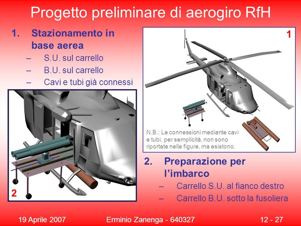 19 Aprile 2007Erminio Zanenga - 64032712 - 27 Progetto preliminare di aerogiro RfH 1.Stazionamento in base aerea –S.U.