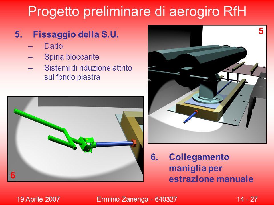 19 Aprile 2007Erminio Zanenga - 64032714 - 27 Progetto preliminare di aerogiro RfH 5.Fissaggio della S.U.