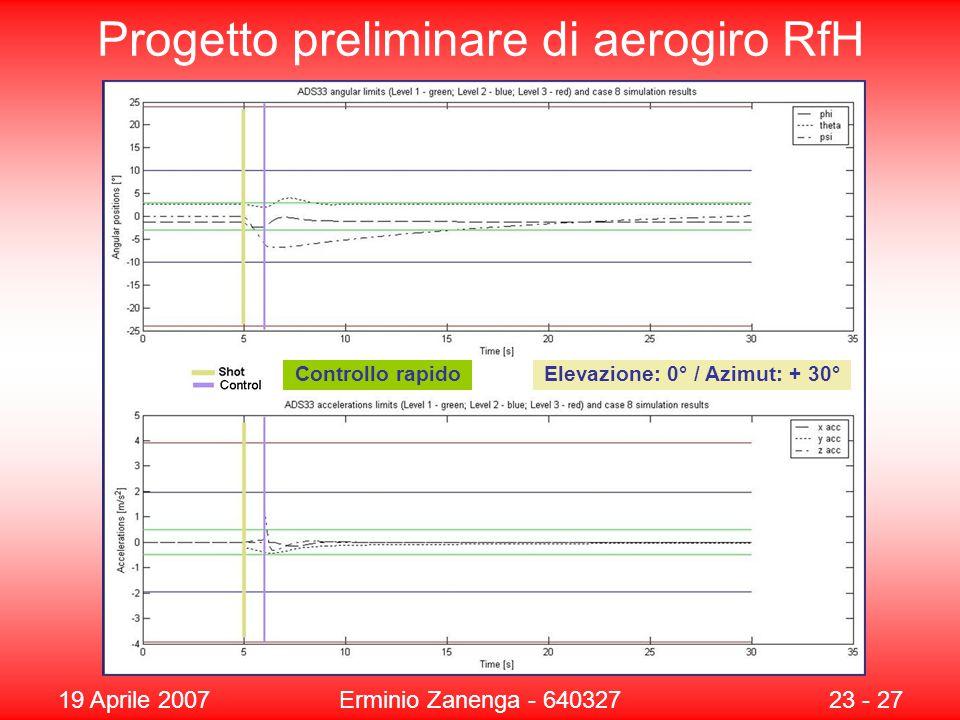 19 Aprile 2007Erminio Zanenga - 64032723 - 27 Progetto preliminare di aerogiro RfH Controllo rapido Elevazione: 0° / Azimut: + 30°