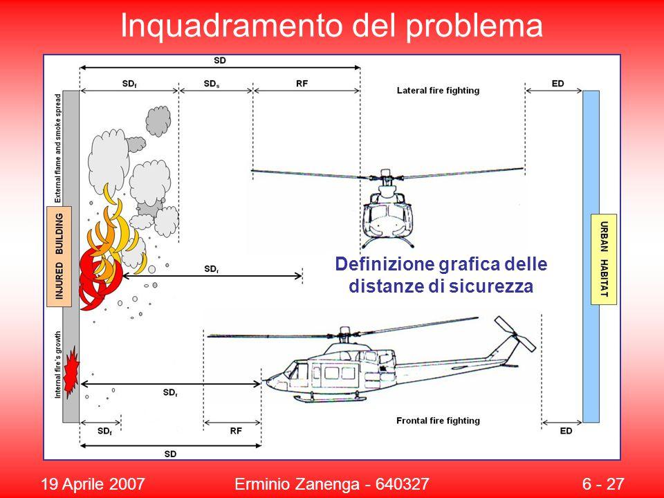 19 Aprile 2007Erminio Zanenga - 6403276 - 27 Inquadramento del problema Definizione grafica delle distanze di sicurezza