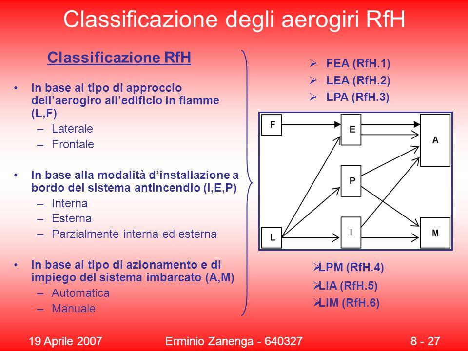 19 Aprile 2007Erminio Zanenga - 6403278 - 27 Classificazione degli aerogiri RfH In base al tipo di approccio dell'aerogiro all'edificio in fiamme (L,F) –Laterale –Frontale In base alla modalità d'installazione a bordo del sistema antincendio (I,E,P) –Interna –Esterna –Parzialmente interna ed esterna In base al tipo di azionamento e di impiego del sistema imbarcato (A,M) –Automatica –Manuale  FEA (RfH.1)  LEA (RfH.2)  LPA (RfH.3)  LIA (RfH.5)  LIM (RfH.6)  LPM (RfH.4) Classificazione RfH