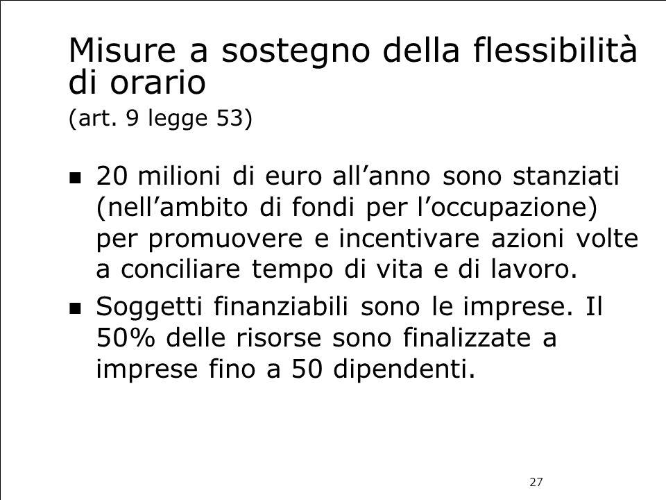 27 Misure a sostegno della flessibilità di orario (art. 9 legge 53) 20 milioni di euro all'anno sono stanziati (nell'ambito di fondi per l'occupazione