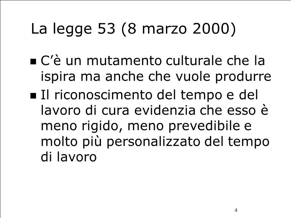 4 La legge 53 (8 marzo 2000) C'è un mutamento culturale che la ispira ma anche che vuole produrre Il riconoscimento del tempo e del lavoro di cura evi