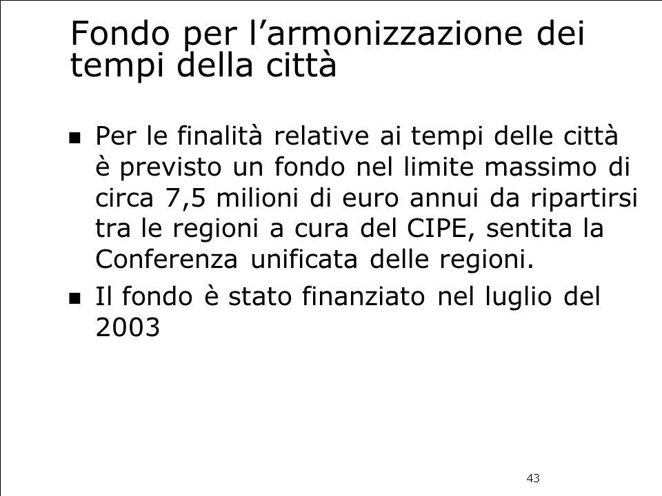 43 Fondo per l'armonizzazione dei tempi della città Per le finalità relative ai tempi delle città è previsto un fondo nel limite massimo di circa 7,5