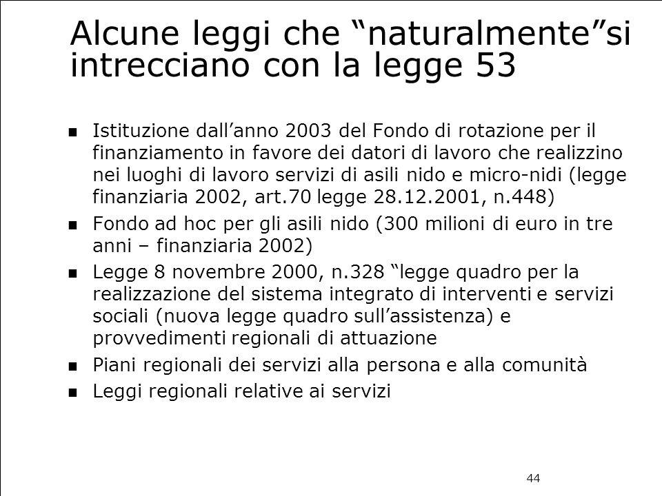 """44 Alcune leggi che """"naturalmente""""si intrecciano con la legge 53 Istituzione dall'anno 2003 del Fondo di rotazione per il finanziamento in favore dei"""