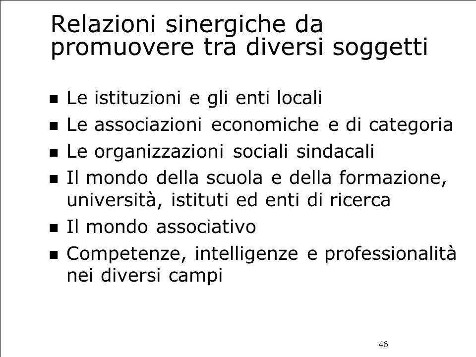 46 Relazioni sinergiche da promuovere tra diversi soggetti Le istituzioni e gli enti locali Le associazioni economiche e di categoria Le organizzazion