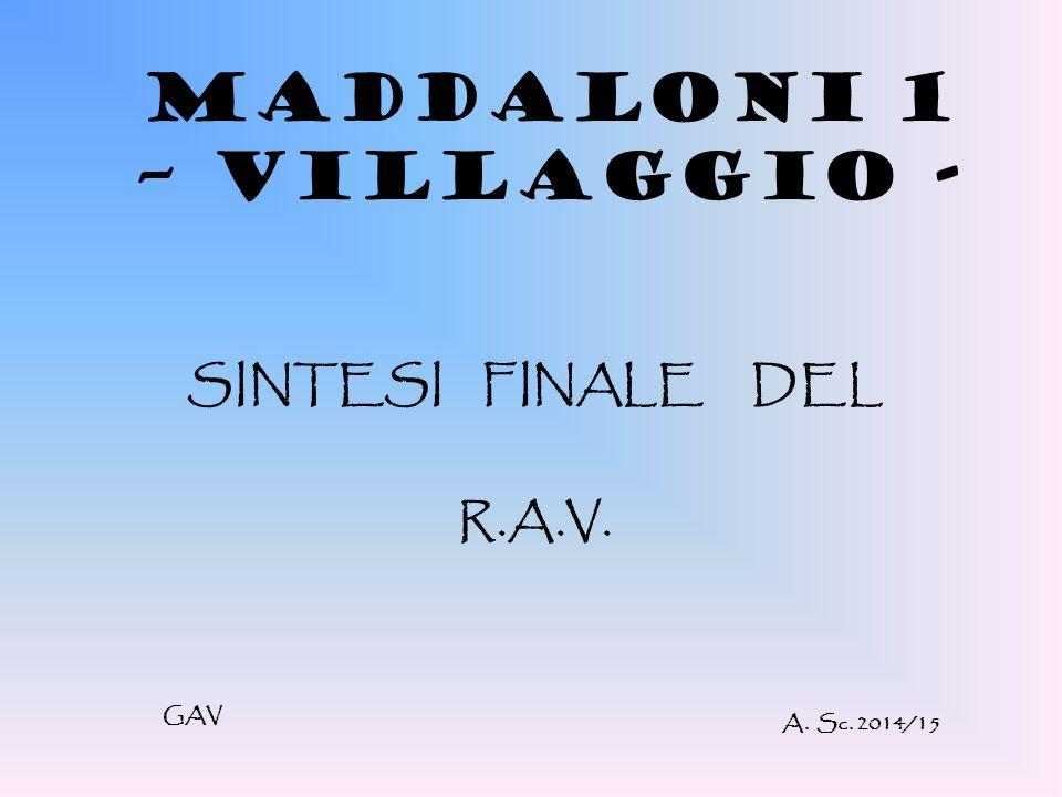 MADDALONI 1 – VILLAGGIO - SINTESI FINALE DEL R.A.V. A. Sc. 2014/15 GAV