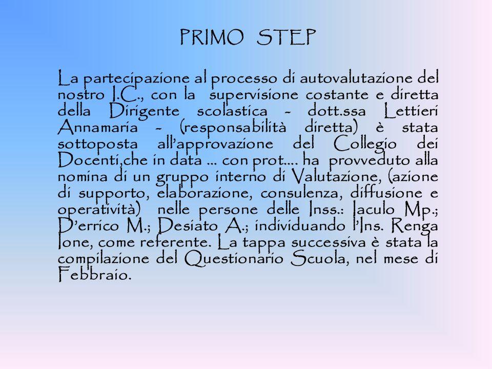 PRIMO STEP La partecipazione al processo di autovalutazione del nostro I.C., con la supervisione costante e diretta della Dirigente scolastica - dott.