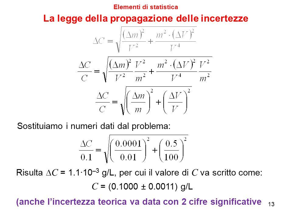 Elementi di statistica 13 Sostituiamo i numeri dati dal problema: Risulta  C = 1.1·10 –3 g/L, per cui il valore di C va scritto come: C = (0.1000 ± 0