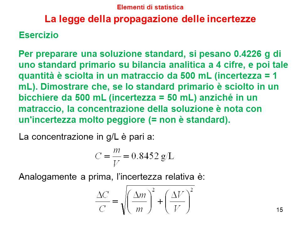 Elementi di statistica 15 Per preparare una soluzione standard, si pesano 0.4226 g di uno standard primario su bilancia analitica a 4 cifre, e poi tal