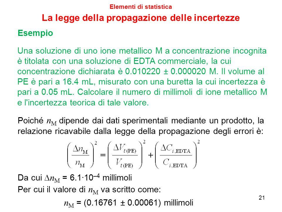 Elementi di statistica 21 Una soluzione di uno ione metallico M a concentrazione incognita è titolata con una soluzione di EDTA commerciale, la cui co