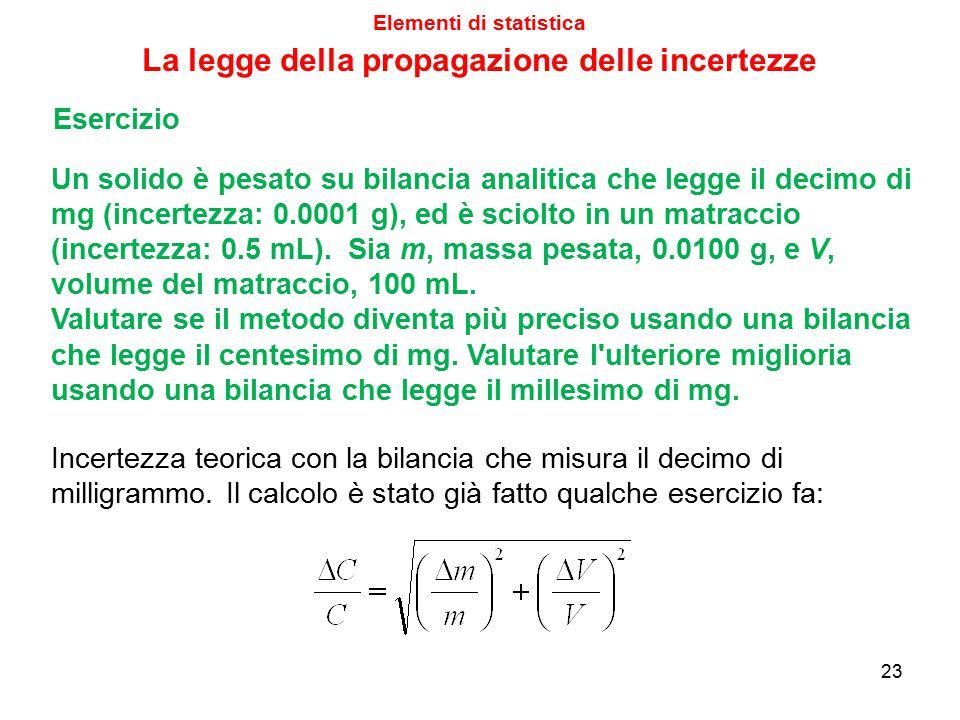 Elementi di statistica 23 La legge della propagazione delle incertezze Un solido è pesato su bilancia analitica che legge il decimo di mg (incertezza: