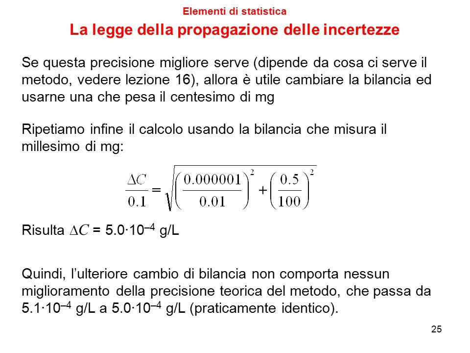 Elementi di statistica 25 La legge della propagazione delle incertezze Ripetiamo infine il calcolo usando la bilancia che misura il millesimo di mg: S