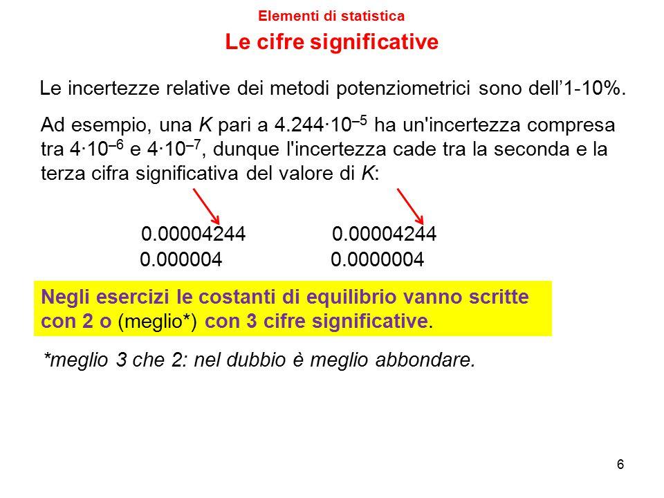Elementi di statistica 17 La legge della propagazione delle incertezze Nel caso si usi il bicchiere, si ottiene: risulta  C = 8.5·10 –2 g/L Per preparare una soluzione standard, si pesano 0.4226 g di uno standard primario su bilancia analitica a 4 cifre, e poi tale quantità è sciolta in un matraccio da 500 mL (incertezza = 1 mL).