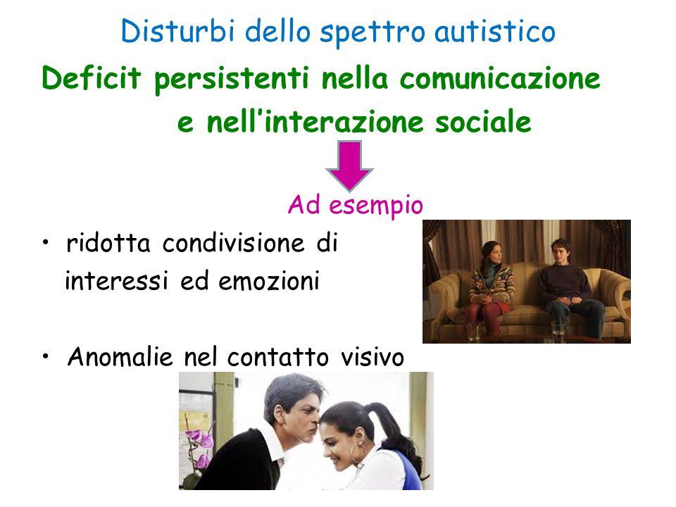 Disturbi dello spettro autistico Deficit persistenti nella comunicazione e nell'interazione sociale Ad esempio ridotta condivisione di interessi ed em