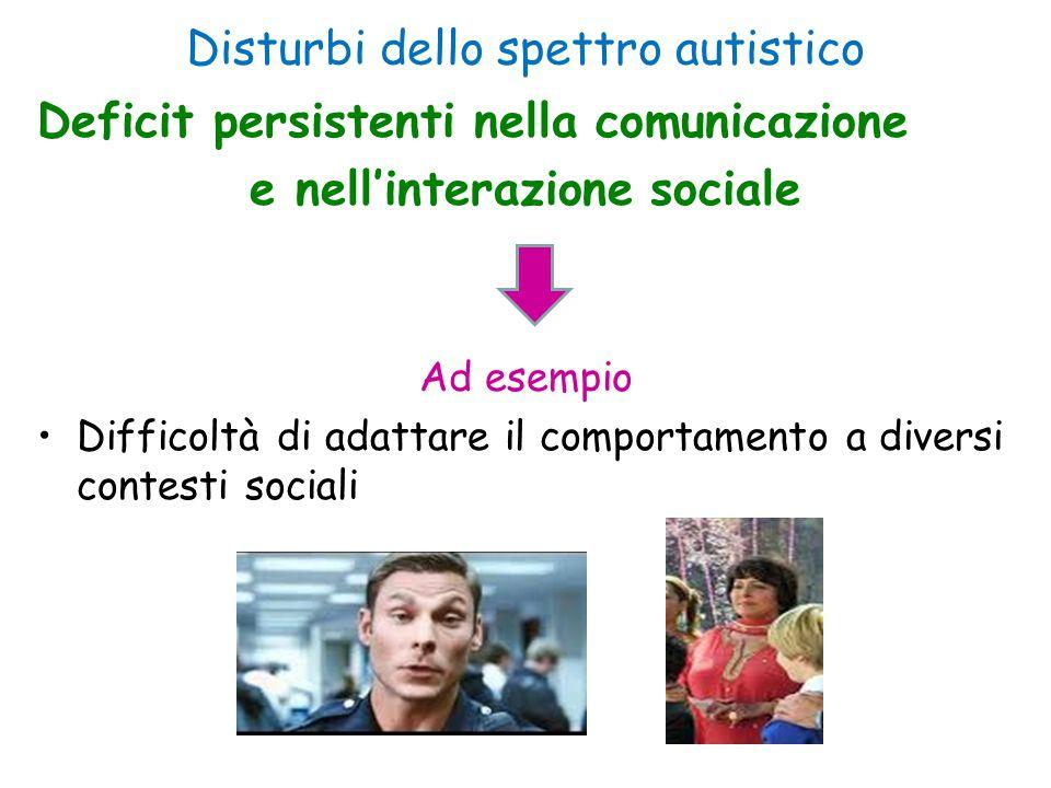 Disturbi dello spettro autistico Deficit persistenti nella comunicazione e nell'interazione sociale Ad esempio Difficoltà di adattare il comportamento