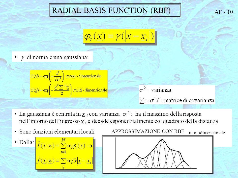 La gaussiana è centrata in x i con varianza   : ha il massimo della risposta nell'intorno dell'ingresso x i e decade esponenzialmente col quadrato della distanza Sono funzioni elementari locali Dalla: RADIAL BASIS FUNCTION (RBF)  di norma è una gaussiana: APPROSSIMAZIONE CON RBF monodimensionale AF - 10