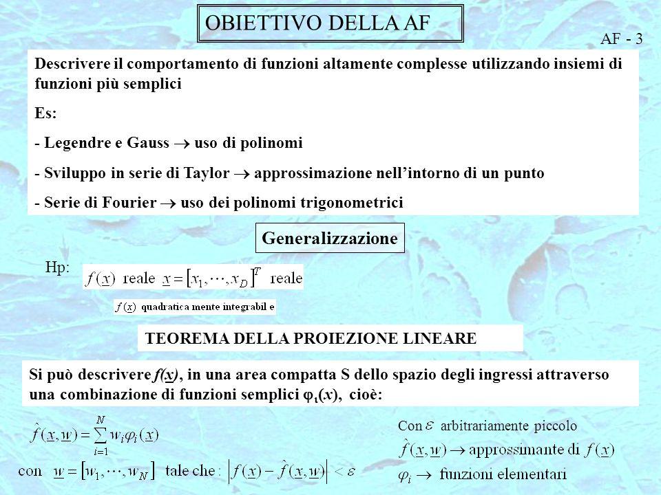 OBIETTIVO DELLA AF Descrivere il comportamento di funzioni altamente complesse utilizzando insiemi di funzioni più semplici Es: - Legendre e Gauss  uso di polinomi - Sviluppo in serie di Taylor  approssimazione nell'intorno di un punto - Serie di Fourier  uso dei polinomi trigonometrici Generalizzazione Hp: TEOREMA DELLA PROIEZIONE LINEARE Si può descrivere f(x), in una area compatta S dello spazio degli ingressi attraverso una combinazione di funzioni semplici    x), cioè: Con arbitrariamente piccolo AF - 3