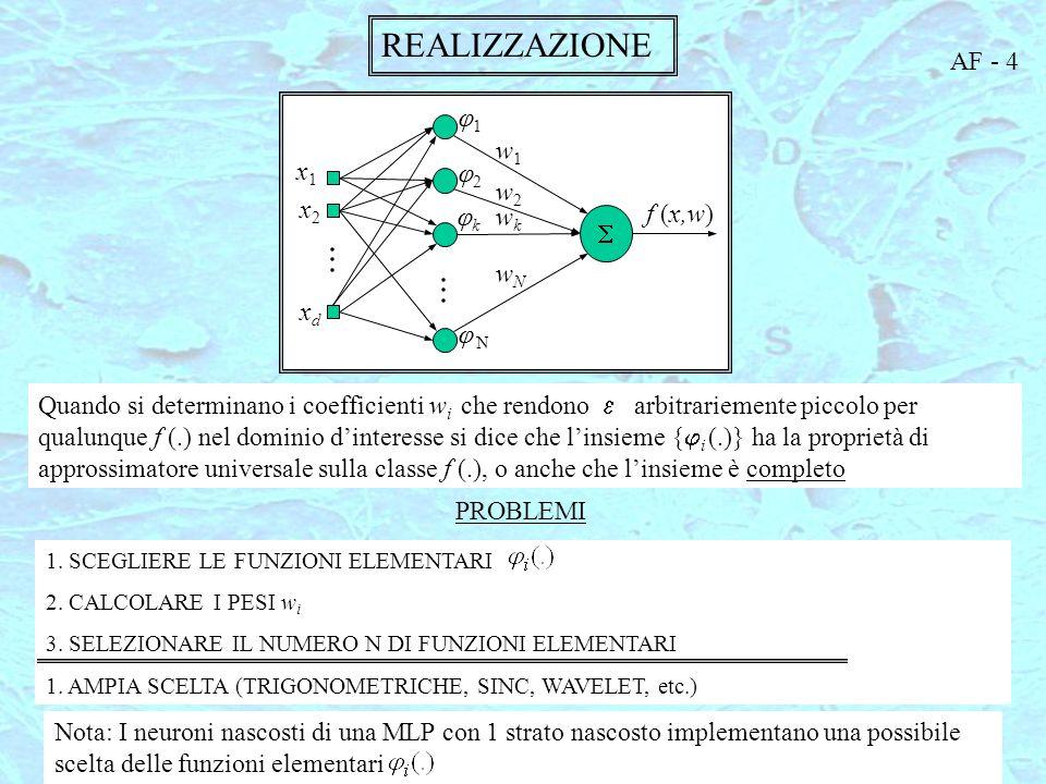 REALIZZAZIONE Quando si determinano i coefficienti w i che rendono  arbitrariemente piccolo per qualunque f (.) nel dominio d'interesse si dice che l'insieme {  i (.)} ha la proprietà di approssimatore universale sulla classe f (.), o anche che l'insieme è completo PROBLEMI 1.