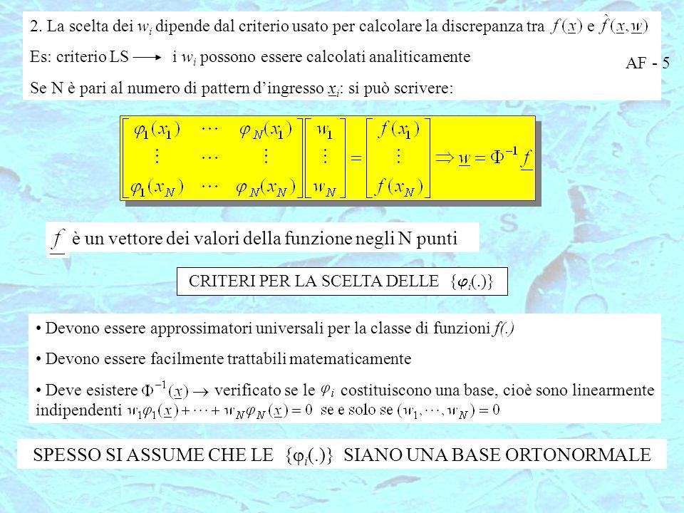 2. La scelta dei w i dipende dal criterio usato per calcolare la discrepanza tra e Es: criterio LS i w i possono essere calcolati analiticamente Se N