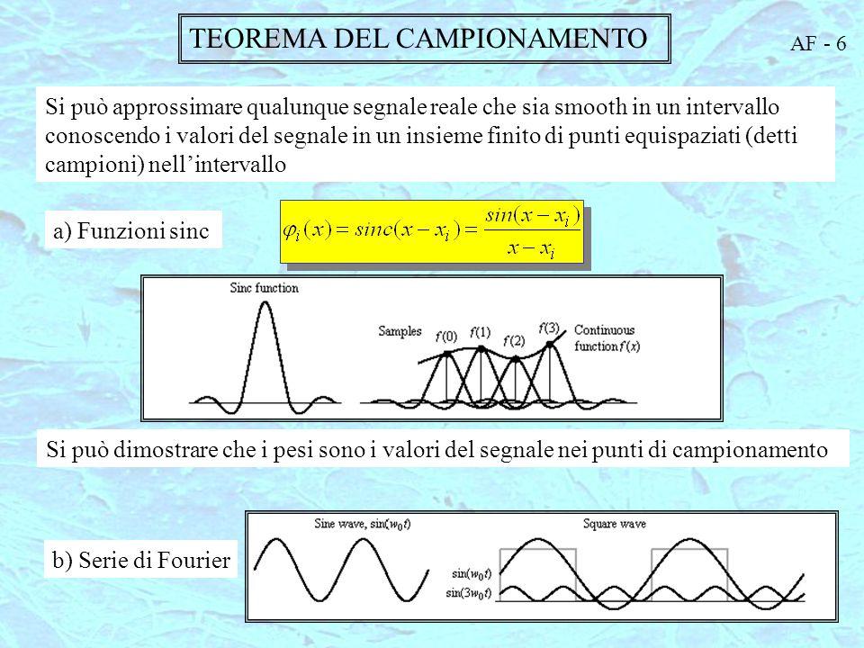 TEOREMA DEL CAMPIONAMENTO Si può approssimare qualunque segnale reale che sia smooth in un intervallo conoscendo i valori del segnale in un insieme finito di punti equispaziati (detti campioni) nell'intervallo Si può dimostrare che i pesi sono i valori del segnale nei punti di campionamento a) Funzioni sinc b) Serie di Fourier AF - 6