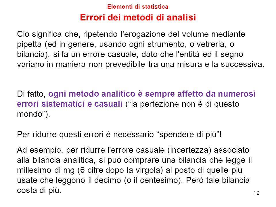 Lo stesso ragionamento si può fare per gli strumenti di misura utilizzati nelle analisi: la bilancia, la buretta, la pipetta, il matraccio (e tutti gl