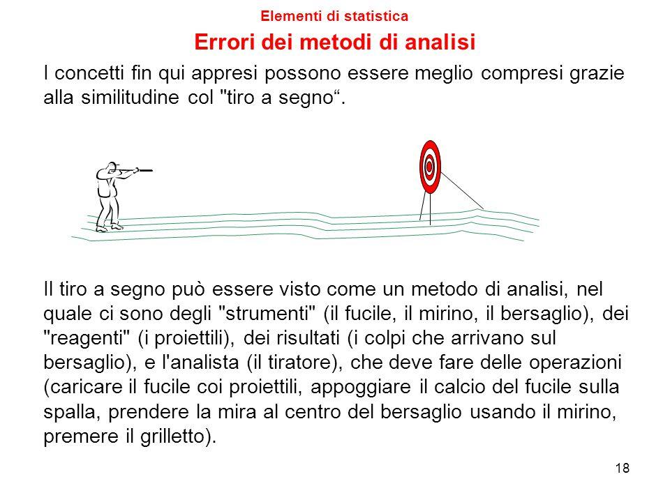 Se un certo metodo è esatto e preciso, gli errori casuali e sistematici sono molto ridotti, e quindi il risultato dell'analisi è un valore molto vicin