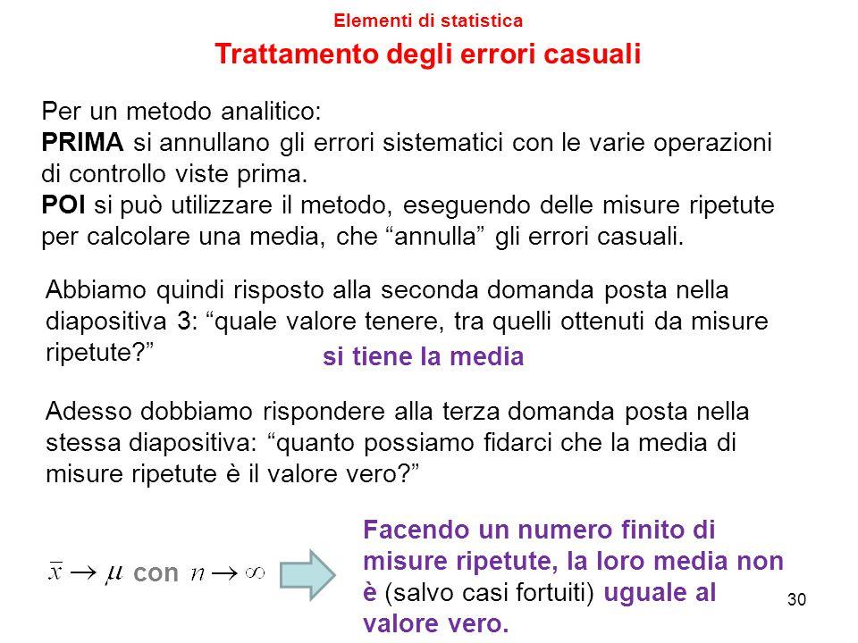 Se il metodo è rapido ed economico (per es. le titolazioni), conviene sempre eseguire più misure ripetute dello stesso campione, in modo da ottenere u