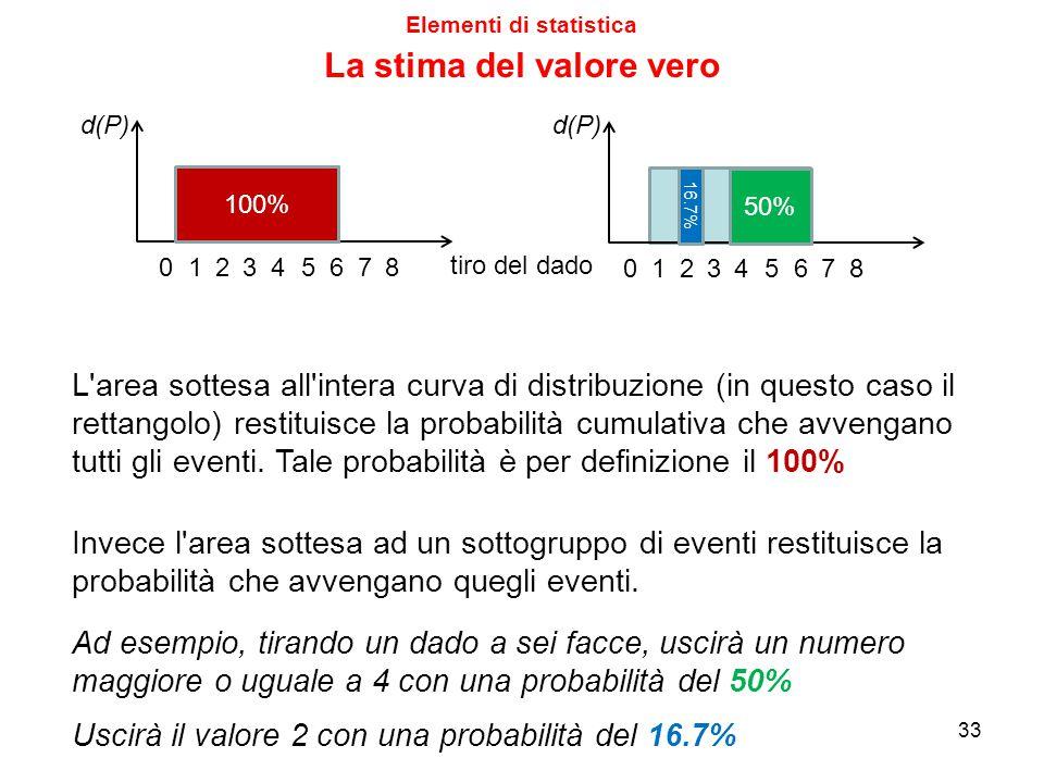 La distribuzione delle probabilità rappresenta il modo con cui si distribuiscono degli eventi (dei risultati). Ad esempio, i risultati del tiro di un