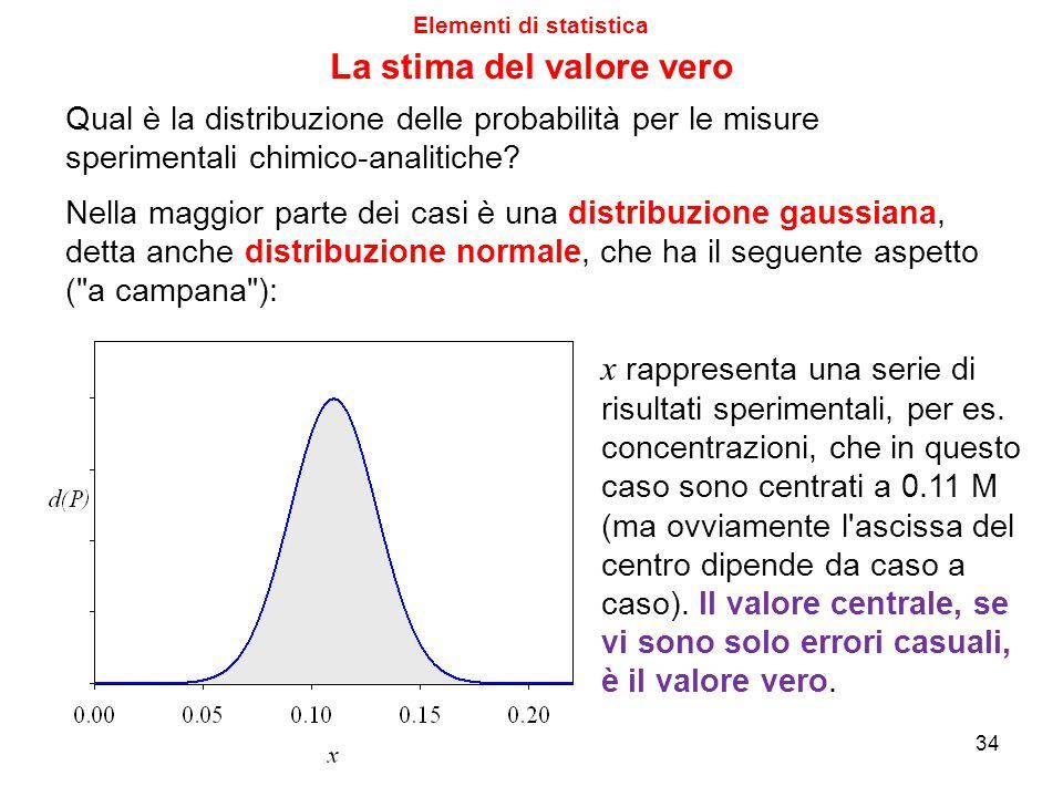 d(P) 01 2 3 45678 L'area sottesa all'intera curva di distribuzione (in questo caso il rettangolo) restituisce la probabilità cumulativa che avvengano