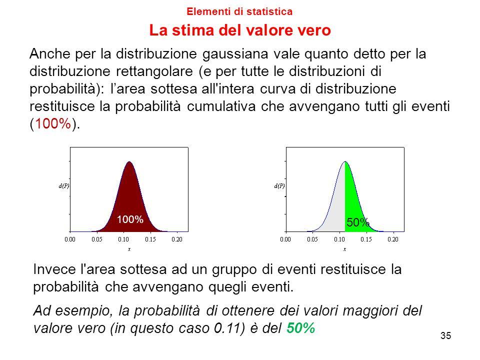 Qual è la distribuzione delle probabilità per le misure sperimentali chimico-analitiche? Nella maggior parte dei casi è una distribuzione gaussiana, d