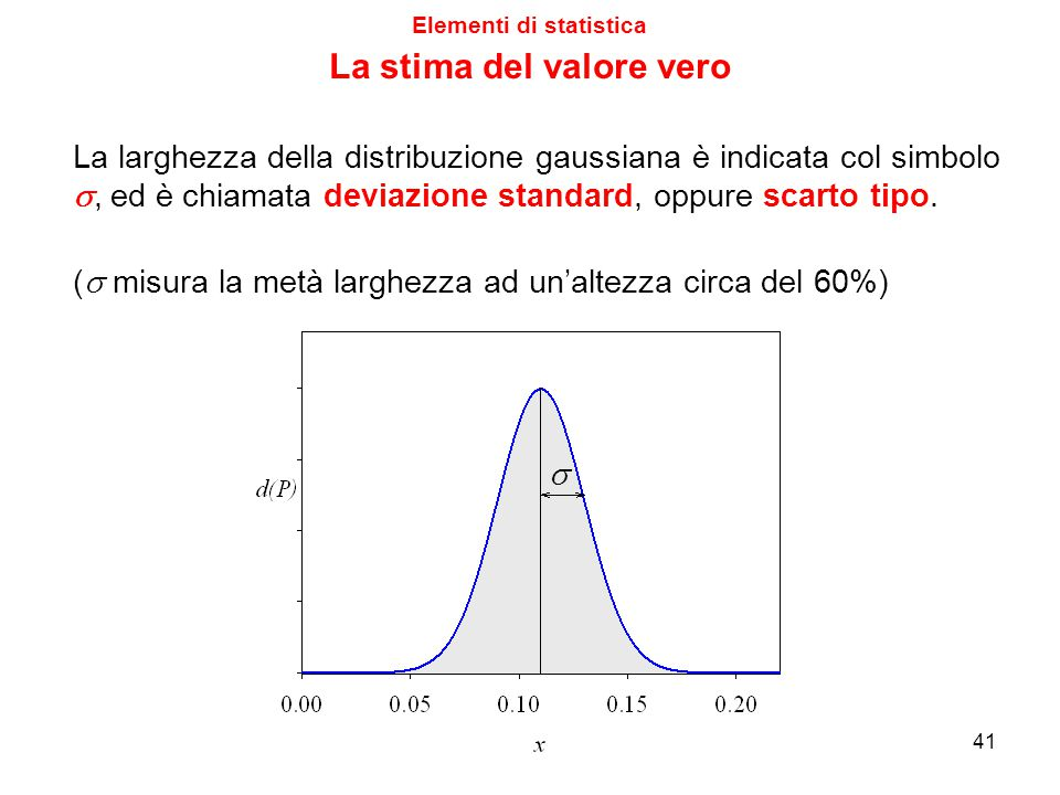 Elementi di statistica La stima del valore vero 40 La larghezza della distribuzione gaussiana è correlata all'entità degli errori casuali: maggiori so